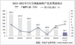 2021年1-7月全国新闻纸累计产量56.7万吨,7月同比下降13.1%
