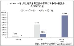 2021年7月上汽集团上海汽车集团股份有限公司乘用车福建分公司汽车产量及各车型产量统计分析