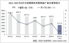 2021年8月份全国精制食用植物油产量为437.6万吨,同比下降6.2%