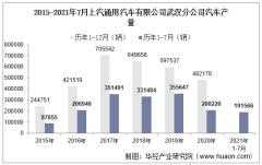 2021年7月上汽集团上汽通用汽车有限公司武汉分公司汽车产量及各车型产量统计分析