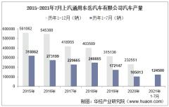 2021年7月上汽集团上汽通用东岳汽车有限公司汽车产量及各车型产量统计分析