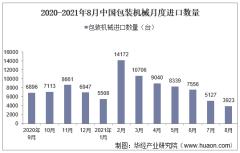 2021年8月中国包装机械进口数量、进口金额及进口均价统计