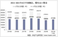 2021年8月中国烟花、爆竹出口数量、出口金额及出口均价统计