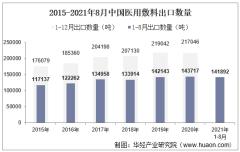 2021年8月中国医用敷料出口数量、出口金额及出口均价统计