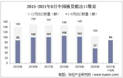 2021年8月中国液货船出口数量、出口金额及出口均价统计