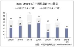 2021年8月中国果蔬汁出口数量、出口金额及出口均价统计