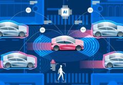 """""""汽车总动员""""打造智能网联汽车产业创新发展的竞争力"""