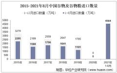 2021年8月中国谷物及谷物粉进口数量、进口金额及进口均价统计
