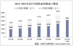 2021年8月中国集成电路进口数量、进口金额及进口均价统计