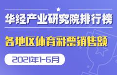 2021年1-6月全国各地区体育彩票销售额排行榜:重庆同比增长181.04%