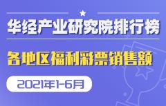 2021年1-6月全国各地区福利彩票销售额排行榜:粤浙鲁超40亿元,排名前三