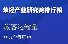 2021年1-8月全国各省市公路旅客运输量排行榜:四川、江苏均超3亿人,青海降幅最大