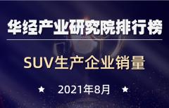 2021年8月SUV生产企业销量排行榜(TOP65):吉利夺得八月SUV销量冠军