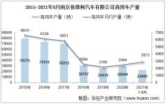 2021年8月南京依维柯汽车有限公司商用车产量、销量及产销差额统计分析