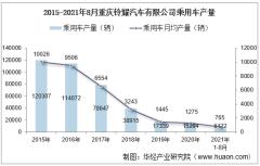 2021年8月重庆铃耀汽车有限公司乘用车产量、销量及产销差额统计分析