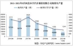 2021年8月河北中兴汽车制造有限公司商用车产量、销量及产销差额统计分析