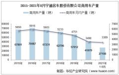 2021年8月宇通客车股份有限公司商用车产量、销量及产销差额统计分析