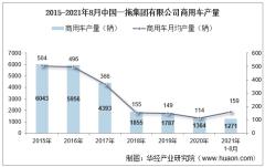 2021年8月中国一拖集团有限公司商用车产量、销量及产销差额统计分析