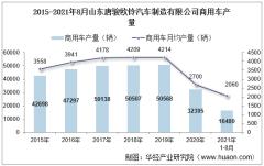 2021年8月山东唐骏欧铃汽车制造有限公司商用车产量、销量及产销差额统计分析