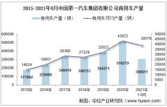 2021年8月中国第一汽车集团有限公司商用车产量、销量及产销差额统计分析