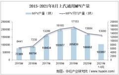 2021年8月上汽通用MPV产销量、产销差额及各车型产销量结构统计分析