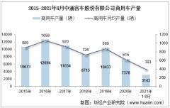 2021年8月中通客车股份有限公司商用车产量、销量及产销差额统计分析
