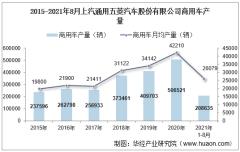 2021年8月上汽通用五菱汽车股份有限公司商用车产量、销量及产销差额统计分析