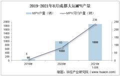 2021年8月成都大运MPV产销量、产销差额及各车型产销量结构统计分析