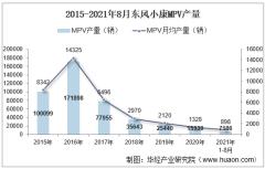 2021年8月东风小康MPV产销量、产销差额及各车型产销量结构统计分析