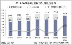 2021年1-9月重庆市发电量及发电结构统计分析