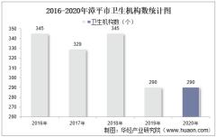 2016-2020年漳平市卫生机构数及床位数、卫生技术人员、执业医师人数统计分析