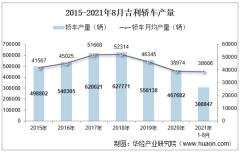 2021年8月吉利轿车产销量、产销差额及各车型产销结构统计分析