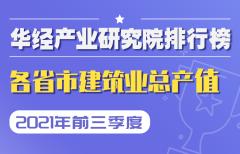 2021年前三季度全国各省市建筑业总产值排行榜:苏浙鲁排名前三