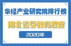 2020年湖北省各市州受教育程度排名:武汉人均受教育程度达高三水平