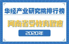 2020年河南省各地级市受教育程度排名:郑州拥有大学文化程度的人口超四分之一