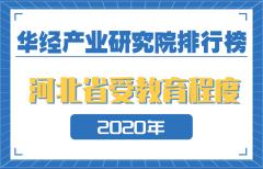 2020年河北省各地级市受教育程度排名:石家庄拥有大学文化程度的人口超20%