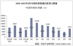 2021年9月中国包装机械进口数量、进口金额及进口均价统计